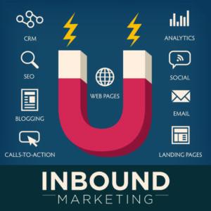 inbound marketing campaign fundamentals