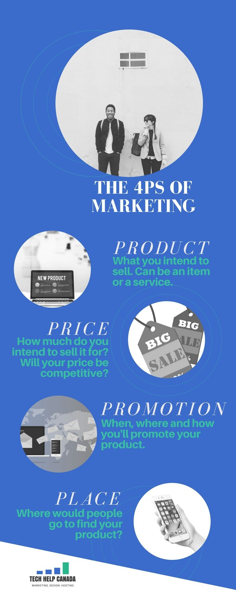 elements of the marketing mix infographic