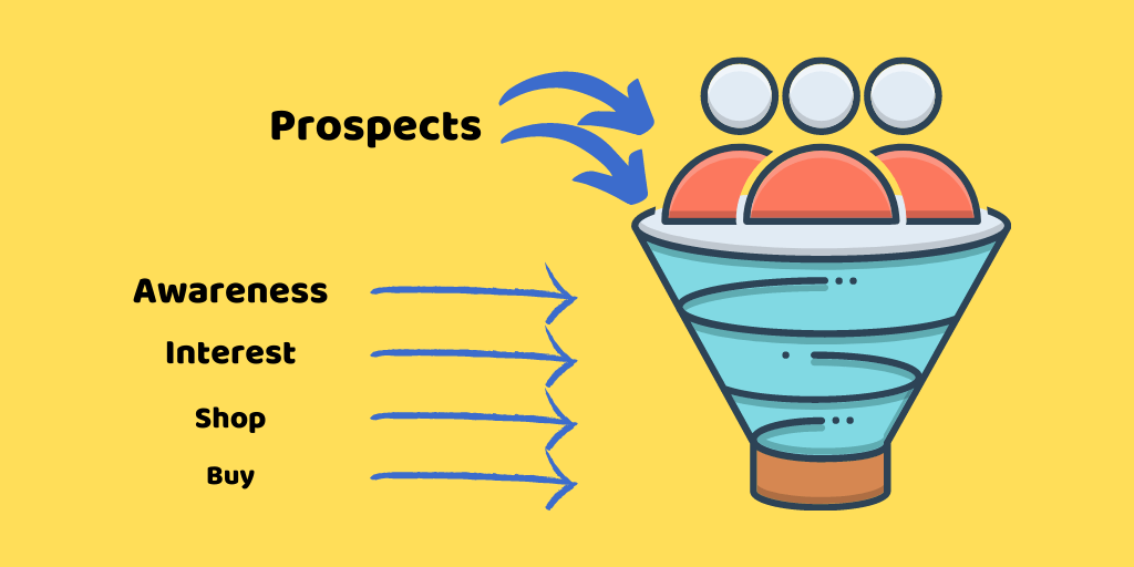 4 stages of the sales funnel