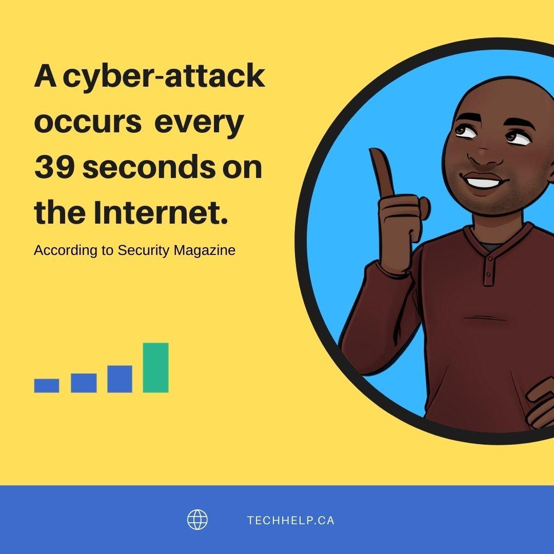 website security statistics
