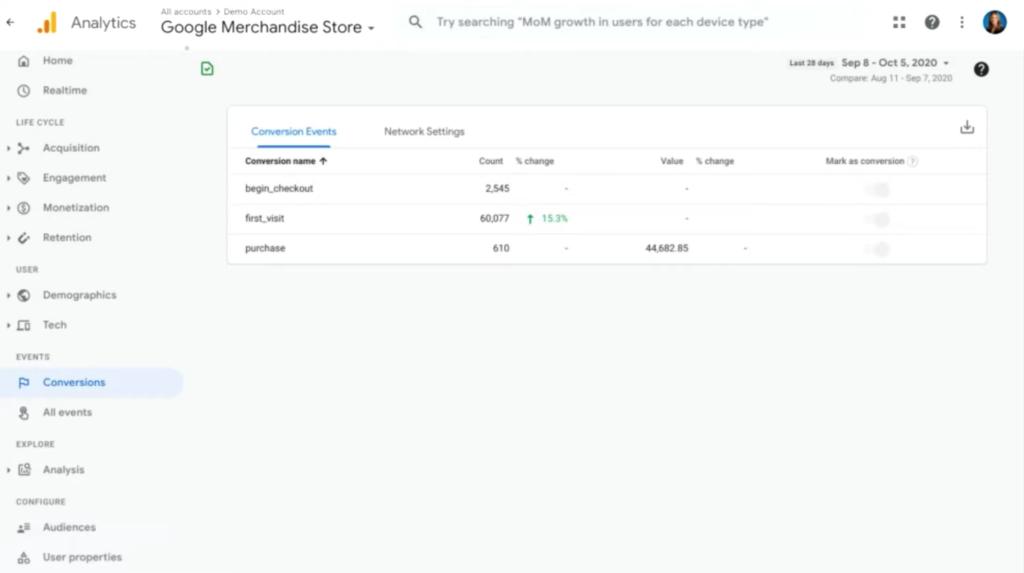 Google Analytics 4 events section